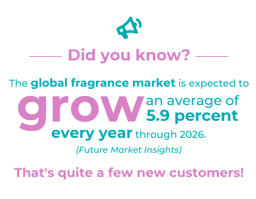 Did you know? The global fragrance market is expected to grow an average of 5.9 percent every year through 2026. (Future Market Insights) That's quite a few new customers!